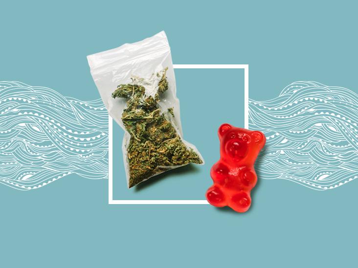 CBD Gummy – Convenient Way To Consume Cannabidiol